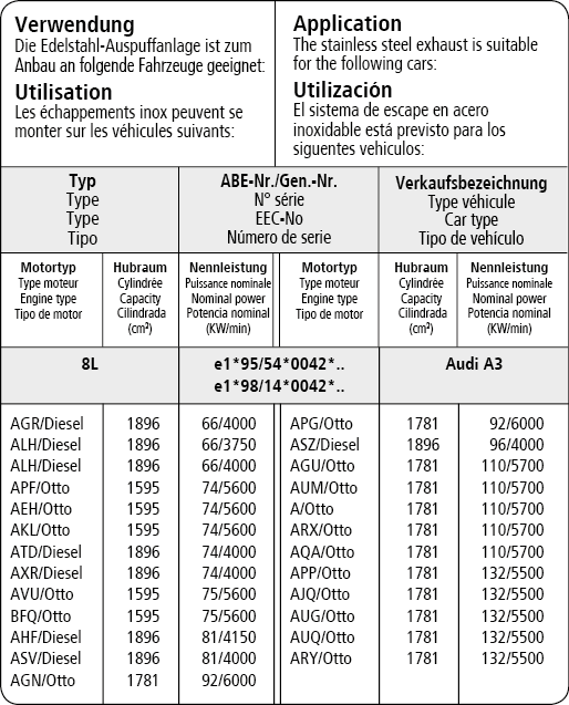 WNBOHO 4 St/ück Edelstahl Autot/ürschwellenschutz f/ür Subaru XV 2018-2020 Au/ßent/ürschweller Kick
